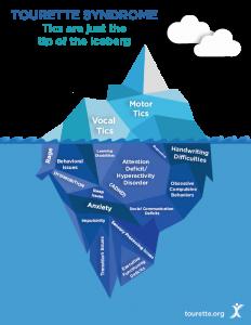 Iceberg-8.5x11-7.27-01